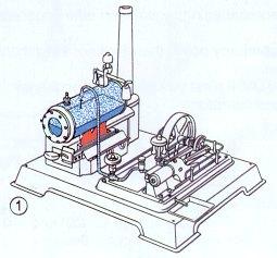 Wie Funktioniert Steam